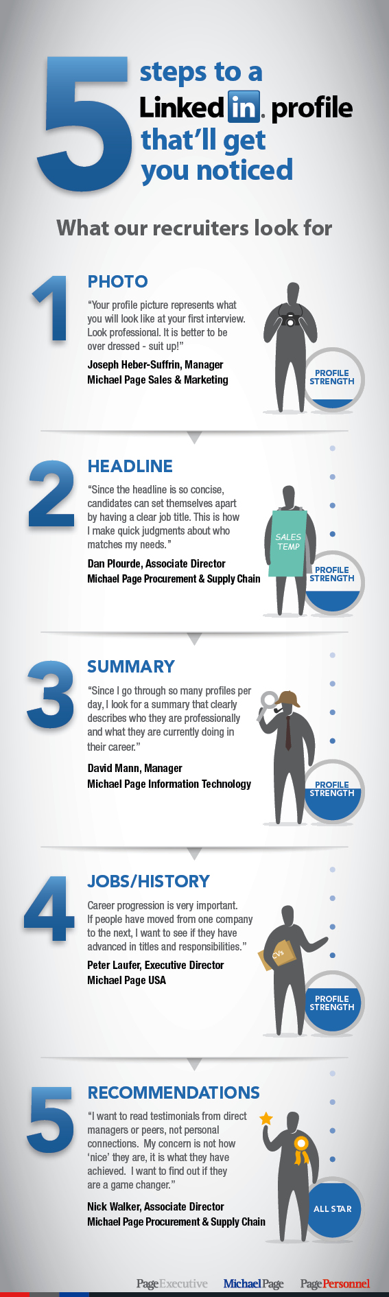 5 steps to a linkedin profile that u0026 39 ll get you noticed  infographic