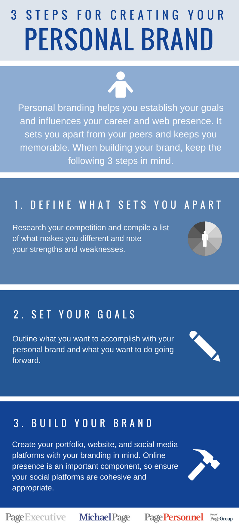 3 Steps For Creating Your Personal Brand Infographic