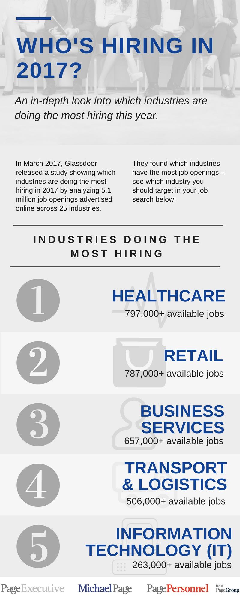 infographic jobs 2017